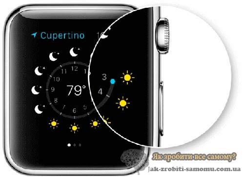 скріншот на Apple Watch