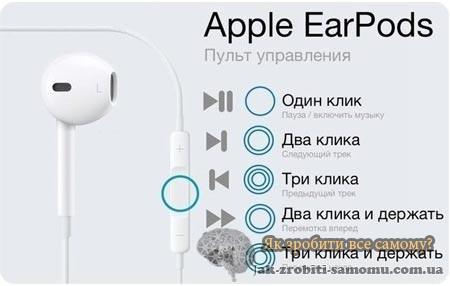 Як користуватися навушниками Iphone