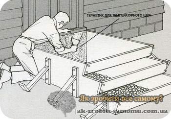 Як зробити ганок з бетону