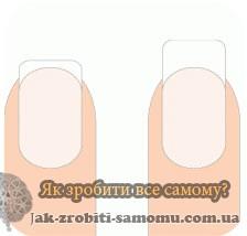 Як вибрати форму нігтьової пластини